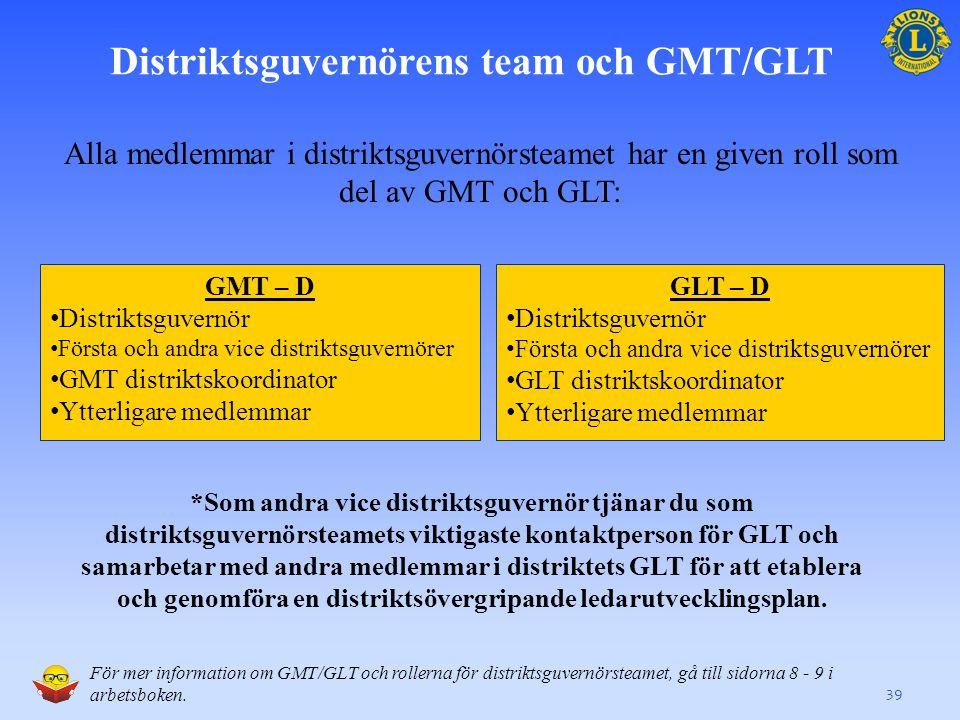 39 Distriktsguvernörens team och GMT/GLT GMT – D • Distriktsguvernör • Första och andra vice distriktsguvernörer • GMT distriktskoordinator • Ytterligare medlemmar GLT – D • Distriktsguvernör • Första och andra vice distriktsguvernörer • GLT distriktskoordinator • Ytterligare medlemmar Alla medlemmar i distriktsguvernörsteamet har en given roll som del av GMT och GLT: *Som andra vice distriktsguvernör tjänar du som distriktsguvernörsteamets viktigaste kontaktperson för GLT och samarbetar med andra medlemmar i distriktets GLT för att etablera och genomföra en distriktsövergripande ledarutvecklingsplan.