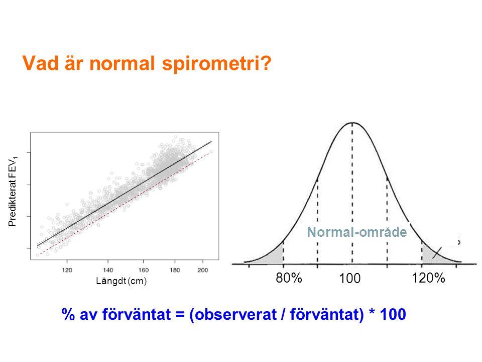 100 80%120% Vad är normal spirometri? Längdt (cm) Predikterat FEV 1 % av förväntat = (observerat / förväntat) * 100 Normal-område