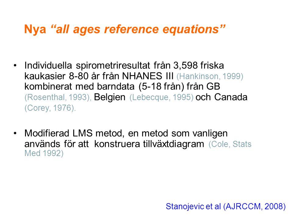•Individuella spirometriresultat från 3,598 friska kaukasier 8-80 år från NHANES III (Hankinson, 1999) kombinerat med barndata (5-18 från) från GB (Ro