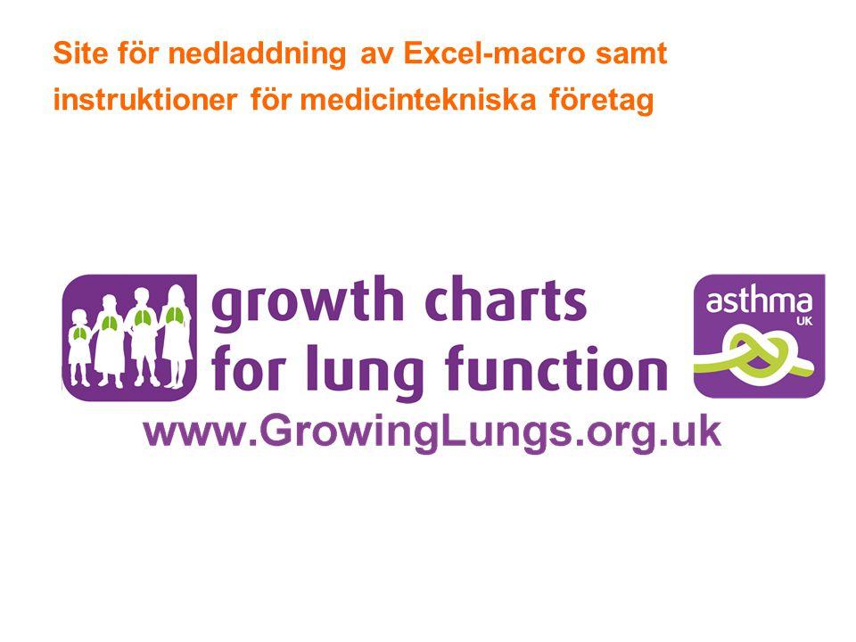 Site för nedladdning av Excel-macro samt instruktioner för medicintekniska företag