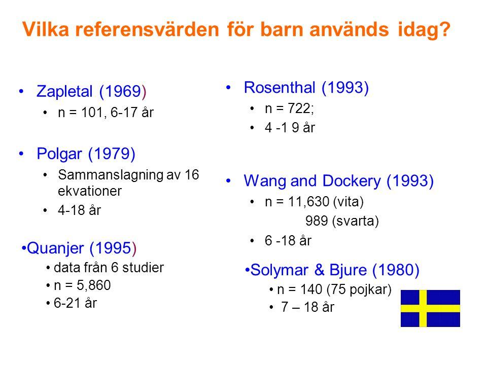 Vilka referensvärden för barn används idag? •Zapletal (1969) •n = 101, 6-17 år •Polgar (1979) •Sammanslagning av 16 ekvationer •4-18 år •Rosenthal (19