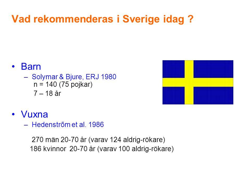 Vad rekommenderas i Sverige idag ? •Barn –Solymar & Bjure, ERJ 1980 n = 140 (75 pojkar) 7 – 18 år •Vuxna –Hedenstrőm et al. 1986 270 män 20-70 år (var