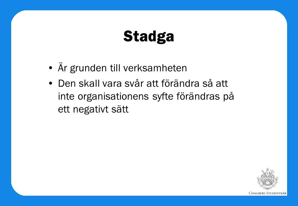 Stadga •Är grunden till verksamheten •Den skall vara svår att förändra så att inte organisationens syfte förändras på ett negativt sätt