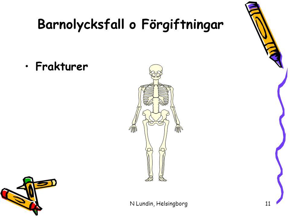 N Lundin, Helsingborg11 Barnolycksfall o Förgiftningar •Frakturer