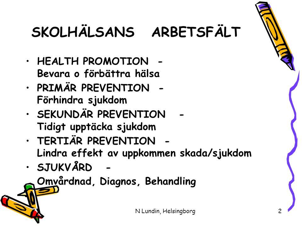 N Lundin, Helsingborg2 SKOLHÄLSANS ARBETSFÄLT •HEALTH PROMOTION - Bevara o förbättra hälsa •PRIMÄR PREVENTION - Förhindra sjukdom •SEKUNDÄR PREVENTION - Tidigt upptäcka sjukdom •TERTIÄR PREVENTION - Lindra effekt av uppkommen skada/sjukdom •SJUKVÅRD - Omvårdnad, Diagnos, Behandling