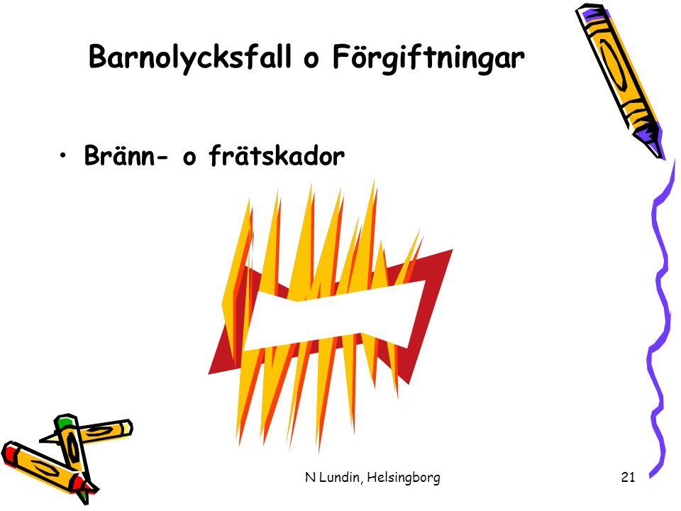 N Lundin, Helsingborg21 Barnolycksfall o Förgiftningar •Bränn- o frätskador