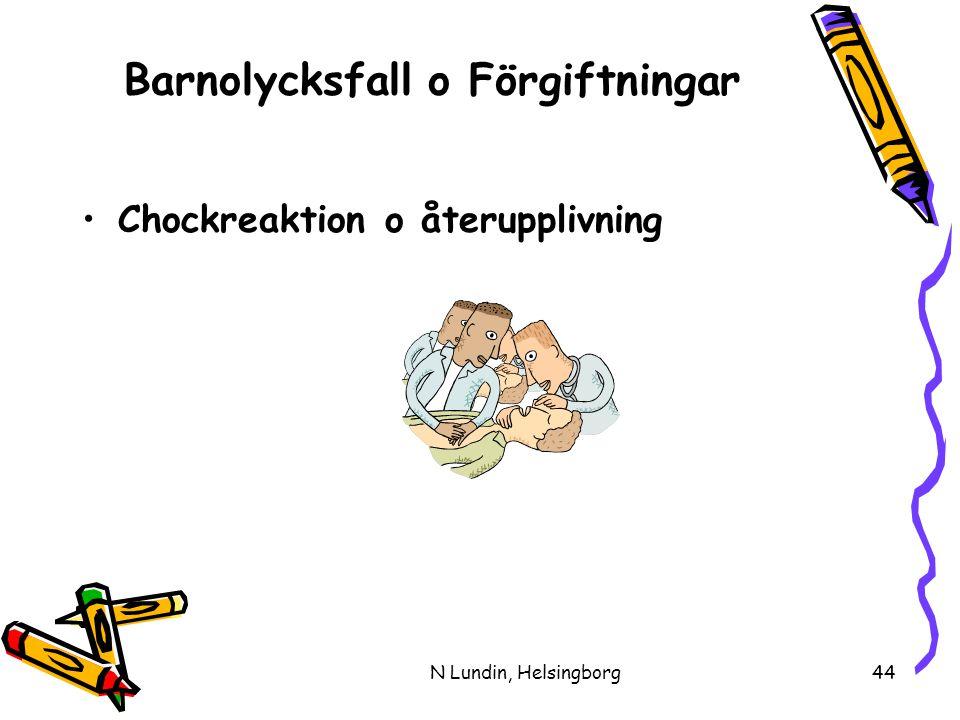N Lundin, Helsingborg44 Barnolycksfall o Förgiftningar •Chockreaktion o återupplivning