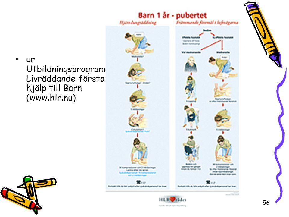 N Lundin, Helsingborg56 •ur Utbildningsprogram Livräddande första hjälp till Barn (www.hlr.nu)