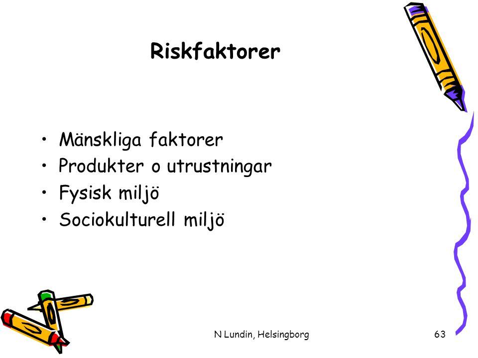 N Lundin, Helsingborg63 Riskfaktorer •Mänskliga faktorer •Produkter o utrustningar •Fysisk miljö •Sociokulturell miljö
