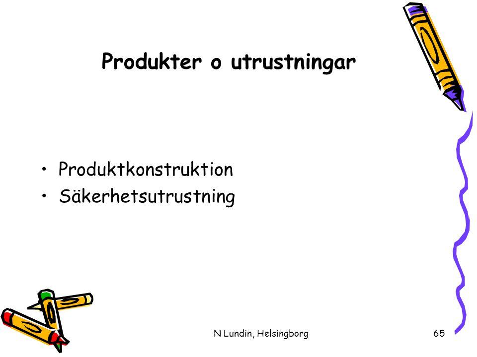 N Lundin, Helsingborg65 Produkter o utrustningar •Produktkonstruktion •Säkerhetsutrustning