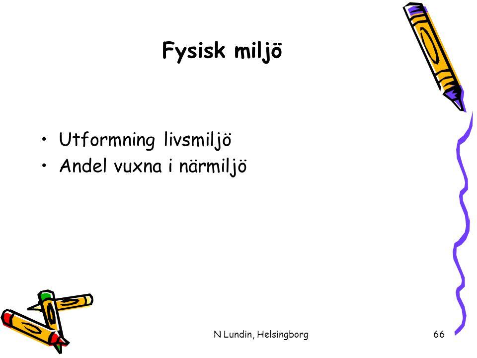 N Lundin, Helsingborg66 Fysisk miljö •Utformning livsmiljö •Andel vuxna i närmiljö