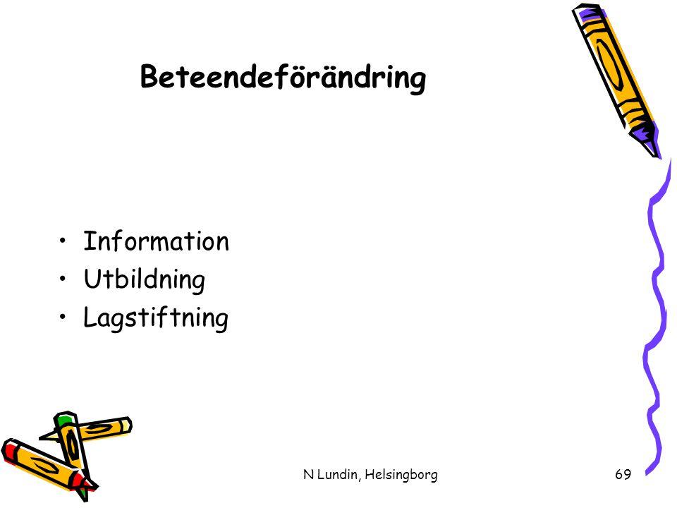 N Lundin, Helsingborg69 Beteendeförändring •Information •Utbildning •Lagstiftning