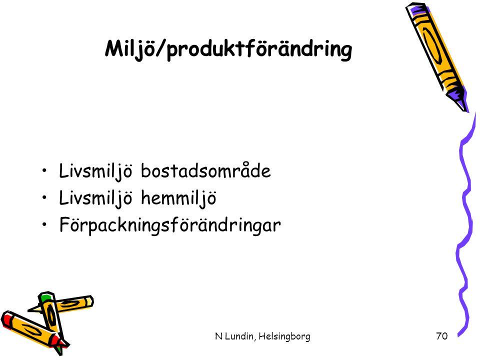N Lundin, Helsingborg70 Miljö/produktförändring •Livsmiljö bostadsområde •Livsmiljö hemmiljö •Förpackningsförändringar