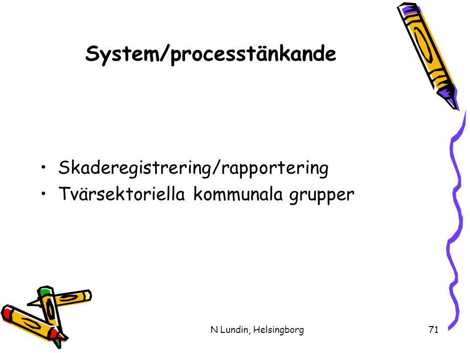 N Lundin, Helsingborg71 System/processtänkande •Skaderegistrering/rapportering •Tvärsektoriella kommunala grupper