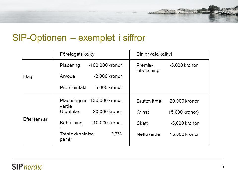 6 SIP-Optionen – leverans och uppföljning 1.Beställningsblankett SIP-Option 2.Leverans av instruktioner, kundfaktura, optionsavtal 3.Leverans av SIP-Option, kvittomall 4.Internetbaserad uppföljning 5.Slutavräkning