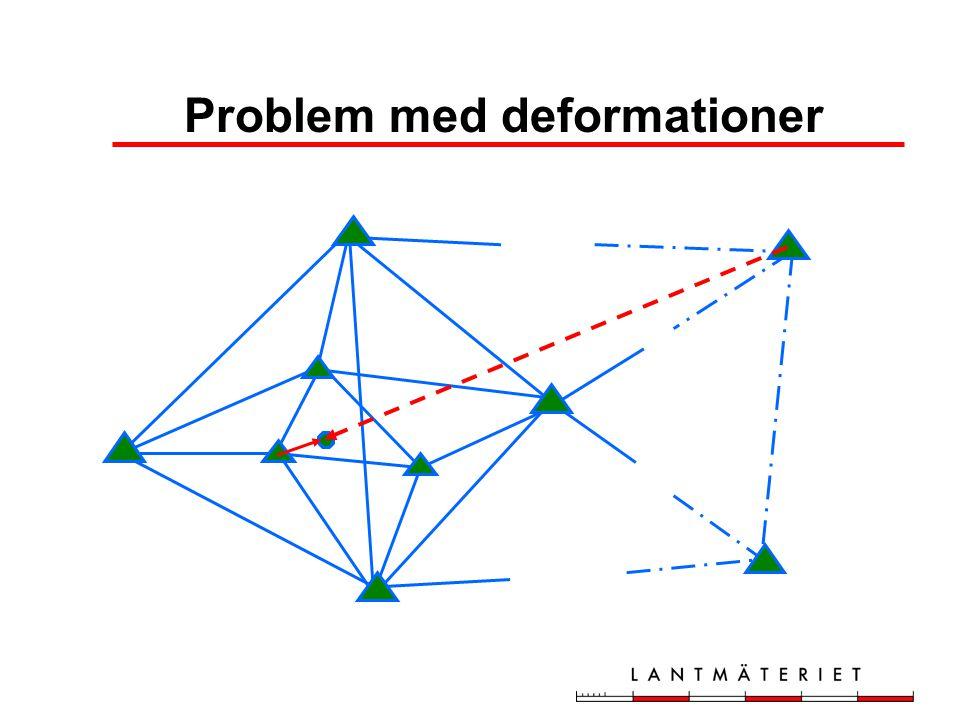 Problem med deformationer