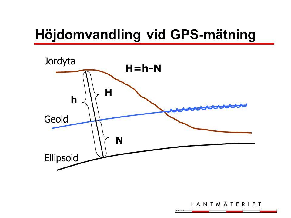 H=h-N N H h Jordyta Geoid Ellipsoid Höjdomvandling vid GPS-mätning