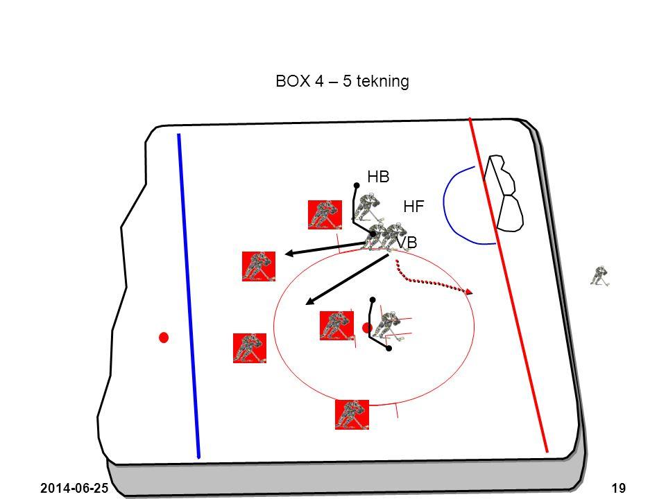 2014-06-25Eje Johansson19 BOX 4 – 5 tekning HF VB HB