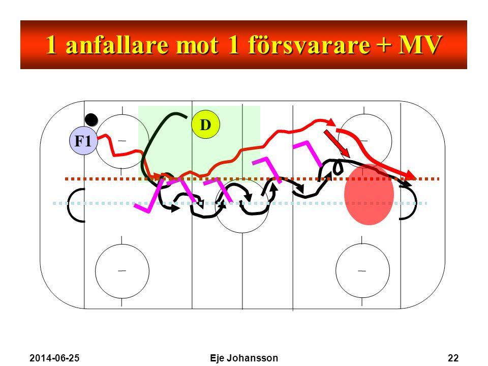 2014-06-25Eje Johansson22 1 anfallare mot 1 försvarare + MV F1 D