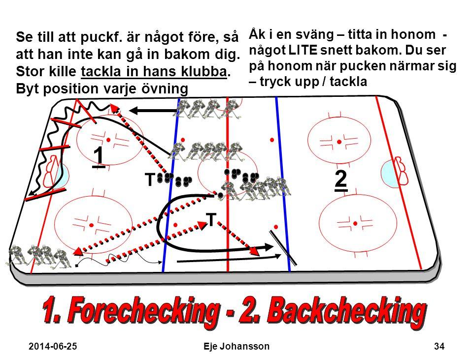 2014-06-25Eje Johansson34 Se till att puckf. är något före, så att han inte kan gå in bakom dig. Stor kille tackla in hans klubba. Byt position varje
