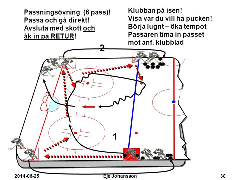 2014-06-25Eje Johansson38 Passningsövning (6 pass)! Passa och gå direkt! Avsluta med skott och åk in på RETUR! Klubban på isen! Visa var du vill ha pu