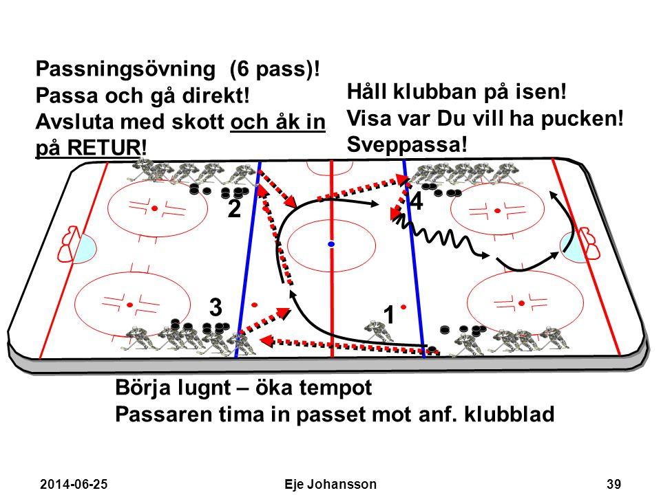 2014-06-25Eje Johansson39 Passningsövning (6 pass)! Passa och gå direkt! Avsluta med skott och åk in på RETUR! Håll klubban på isen! Visa var Du vill