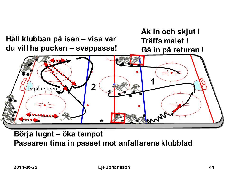 2014-06-25Eje Johansson41 Håll klubban på isen – visa var du vill ha pucken – sveppassa! Åk in och skjut ! Träffa målet ! Gå in på returen ! 1 2 Börja