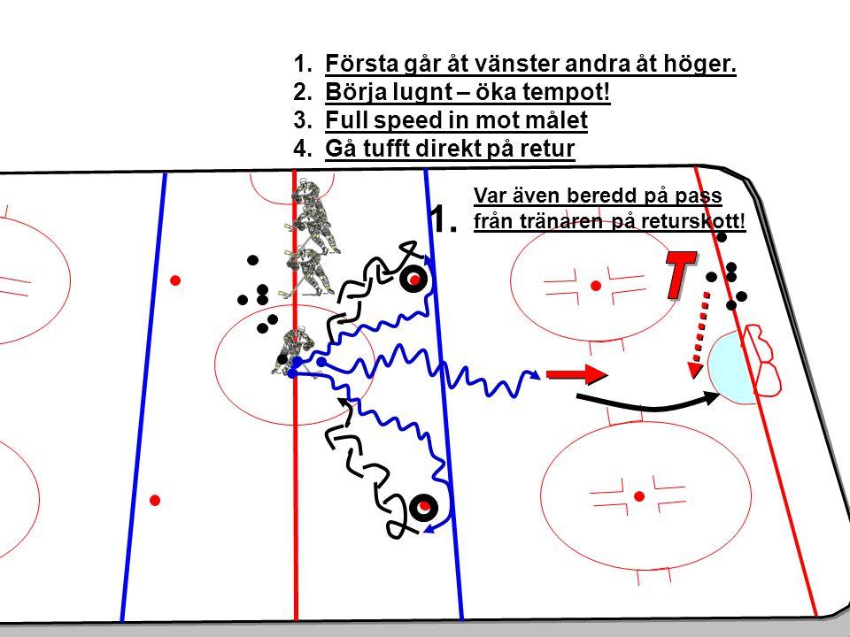 2014-06-25Eje Johansson42 1.Första går åt vänster andra åt höger. 2.Börja lugnt – öka tempot! 3.Full speed in mot målet 4.Gå tufft direkt på retur 1.