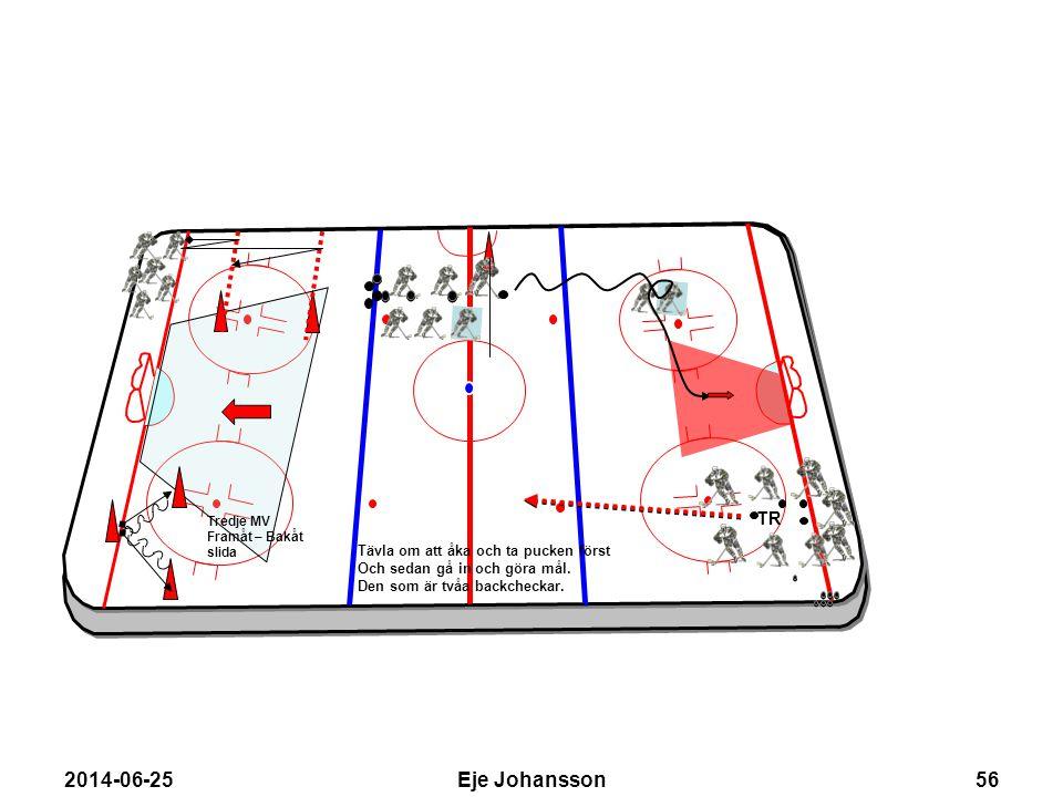 2014-06-25Eje Johansson56 Tävla om att åka och ta pucken först Och sedan gå in och göra mål. Den som är tvåa backcheckar. TR Tredje MV Framåt – Bakåt