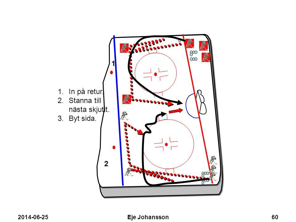 2014-06-25Eje Johansson60 1.In på retur. 2.Stanna till nästa skjutit. 3.Byt sida. 1 2