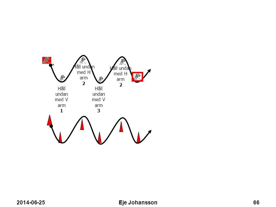 2014-06-25Eje Johansson66 Håll undan med V arm 1 Håll undan med H arm 2 Håll undan med V arm 3 Håll undan med H arm 2
