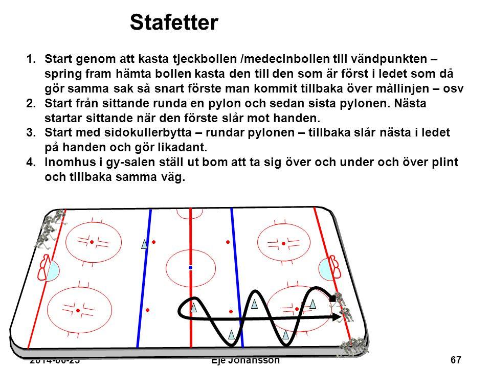 2014-06-25Eje Johansson67 1.Start genom att kasta tjeckbollen /medecinbollen till vändpunkten – spring fram hämta bollen kasta den till den som är för
