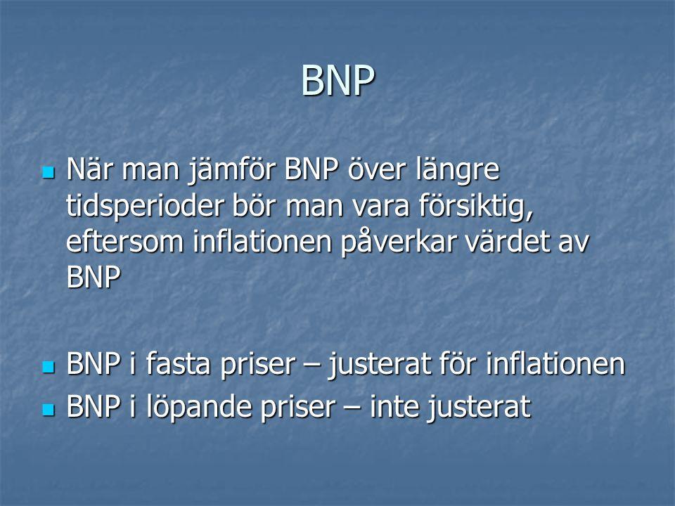 BNP  När man jämför BNP över längre tidsperioder bör man vara försiktig, eftersom inflationen påverkar värdet av BNP  BNP i fasta priser – justerat