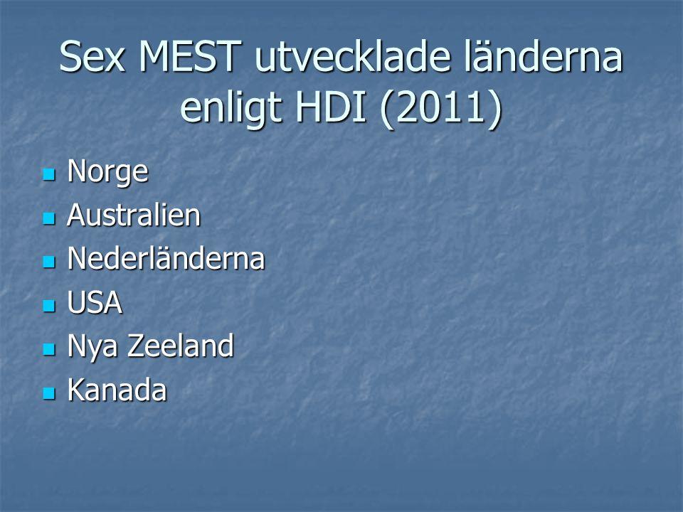 Sex MEST utvecklade länderna enligt HDI (2011)  Norge  Australien  Nederländerna  USA  Nya Zeeland  Kanada