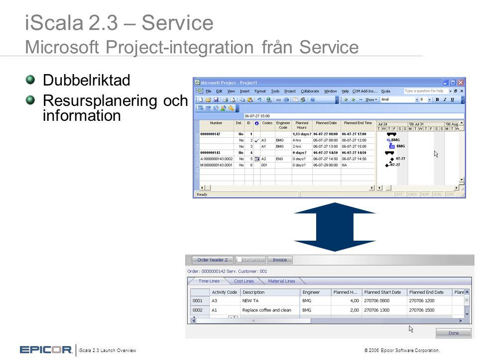 iScala 2.3 Launch Overview © 2006 Epicor Software Corporation. iScala 2.3 – Service Microsoft Project-integration från Service Dubbelriktad Resursplan