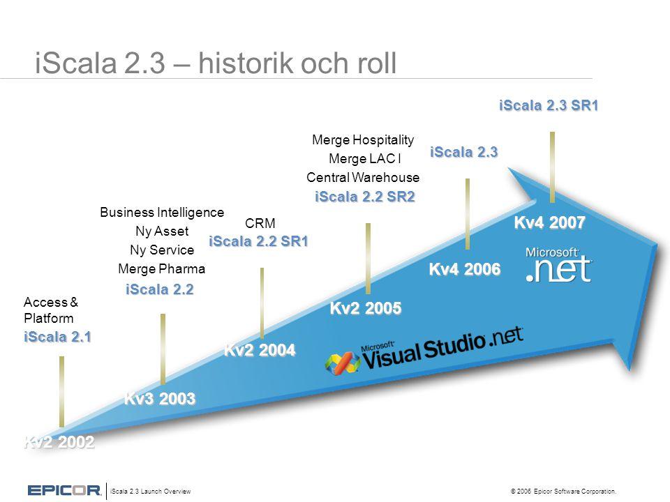 iScala 2.3 Launch Overview © 2006 Epicor Software Corporation. iScala 2.3 – historik och roll iScala 2.2 SR1 iScala 2.2 SR2 iScala 2.3 iScala 2.2 Kv3