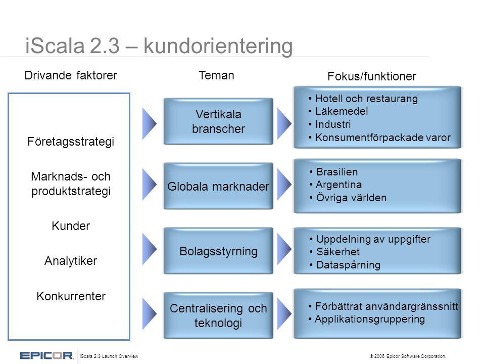 iScala 2.3 Launch Overview © 2006 Epicor Software Corporation. iScala 2.3 – kundorientering • Hotell och restaurang • Läkemedel • Industri • Konsument