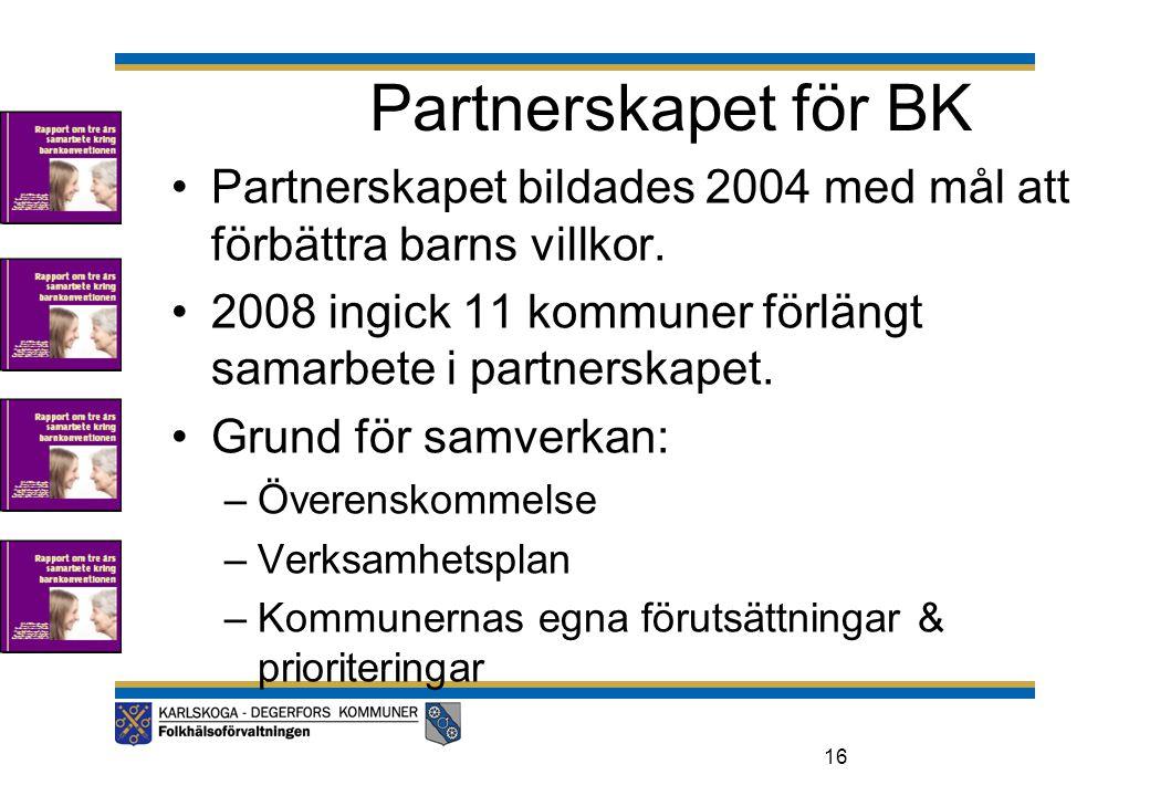 Partnerskapet för BK •Partnerskapet bildades 2004 med mål att förbättra barns villkor. •2008 ingick 11 kommuner förlängt samarbete i partnerskapet. •G