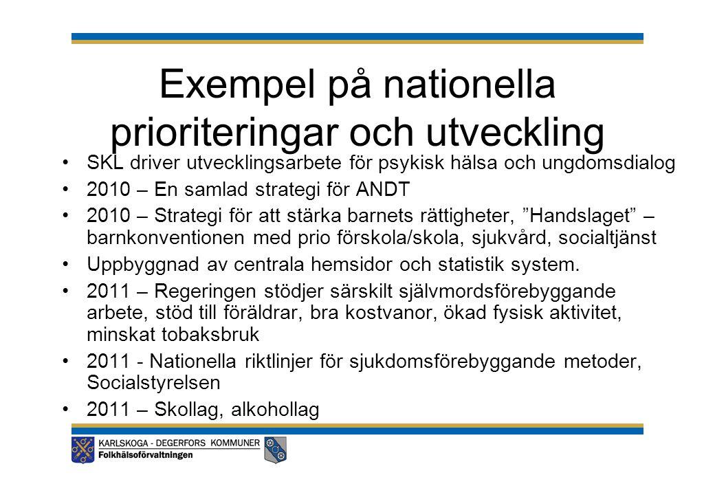 Exempel på nationella prioriteringar och utveckling •SKL driver utvecklingsarbete för psykisk hälsa och ungdomsdialog •2010 – En samlad strategi för A