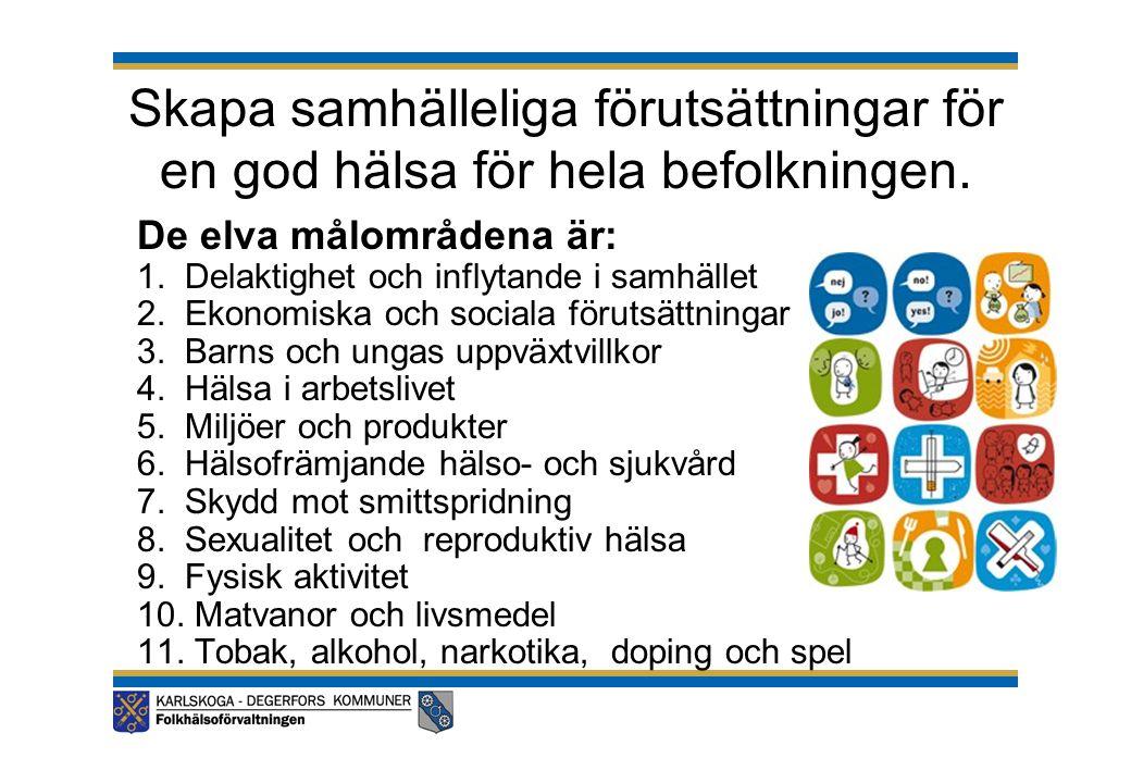 Skapa samhälleliga förutsättningar för en god hälsa för hela befolkningen. De elva målområdena är: 1. Delaktighet och inflytande i samhället 2. Ekonom