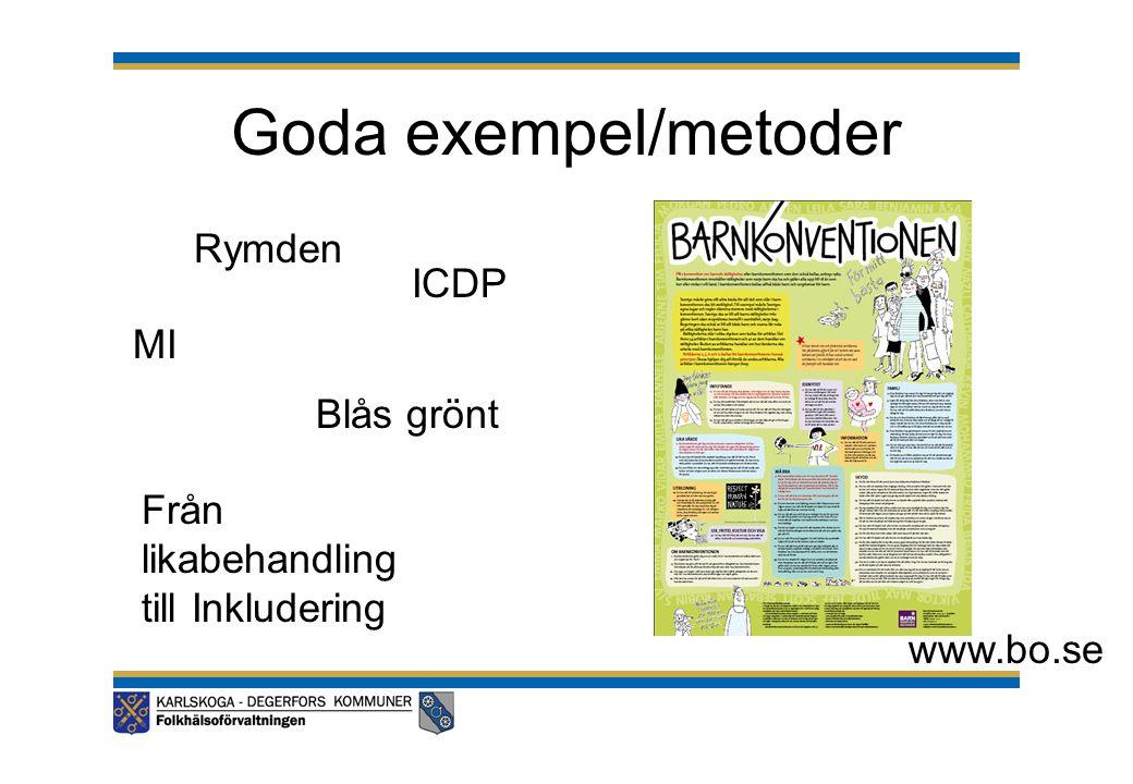Goda exempel/metoder MI ICDP Från likabehandling till Inkludering Rymden www.bo.se Blås grönt