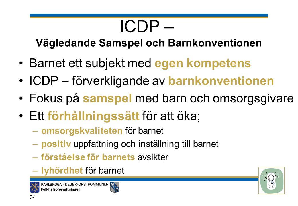 ICDP – Vägledande Samspel och Barnkonventionen •Barnet ett subjekt med egen kompetens •ICDP – förverkligande av barnkonventionen •Fokus på samspel med