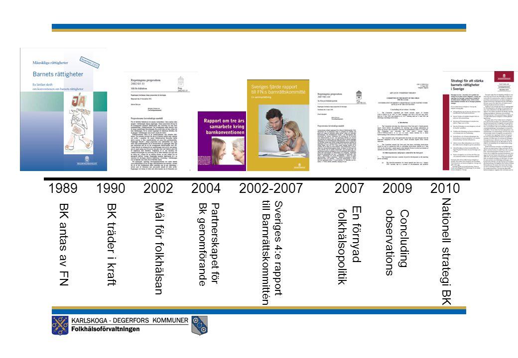 19891990200220042002-2007200720092010 BK antas av FNBK träder i kraft Sveriges 4:e rapporttill Barnrättskommittén Nationell strategi BK Partnerskapet