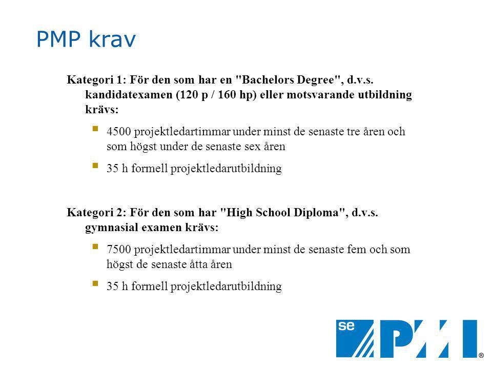 PMP krav Kategori 1: För den som har en