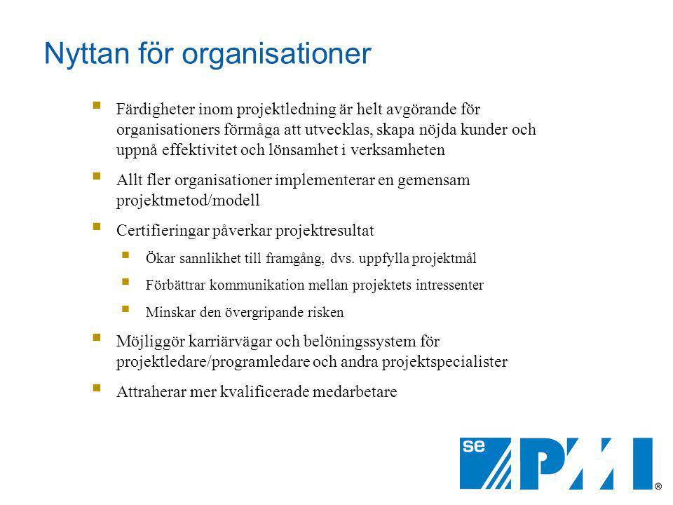 Nyttan för organisationer  Färdigheter inom projektledning är helt avgörande för organisationers förmåga att utvecklas, skapa nöjda kunder och uppnå