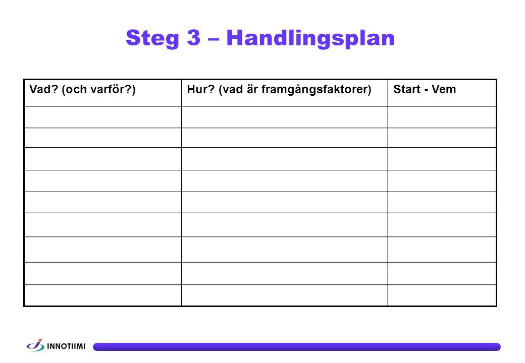 Vad? (och varför?)Hur? (vad är framgångsfaktorer)Start - Vem Steg 3 – Handlingsplan