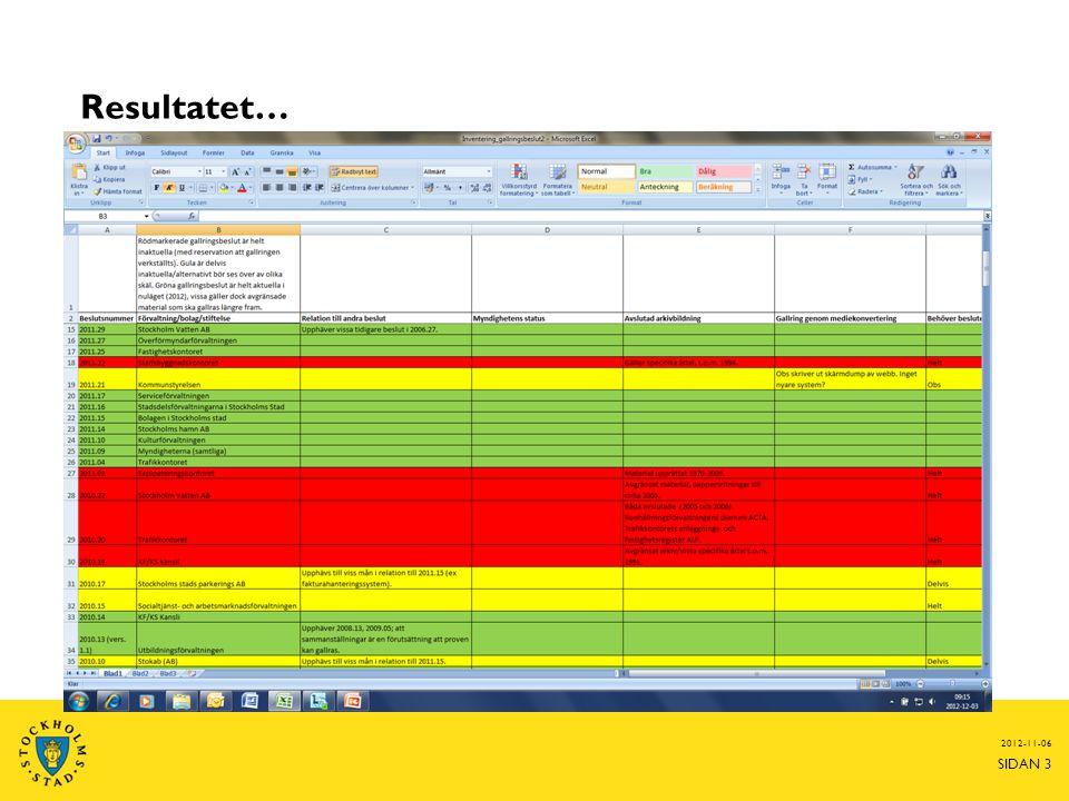 2012-11-06 SIDAN 3 Resultatet…