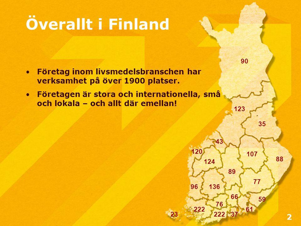 Överallt i Finland •Företag inom livsmedelsbranschen har verksamhet på över 1900 platser.