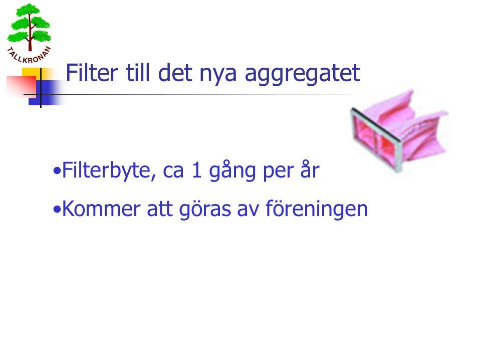 Filter till det nya aggregatet •Filterbyte, ca 1 gång per år •Kommer att göras av föreningen