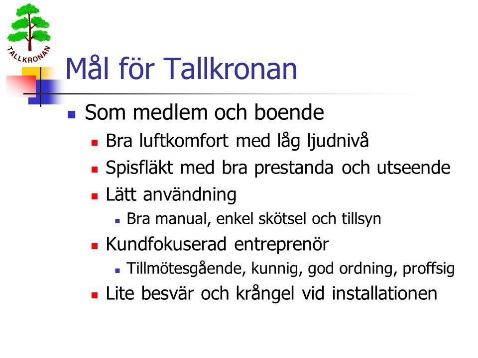 Mål för Tallkronan  Som medlem och boende  Bra luftkomfort med låg ljudnivå  Spisfläkt med bra prestanda och utseende  Lätt användning  Bra manua